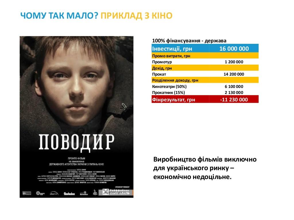 Слайд презентации проекта #КіноКраїна, объединившем крупнейших украинских производителей киноконтента.