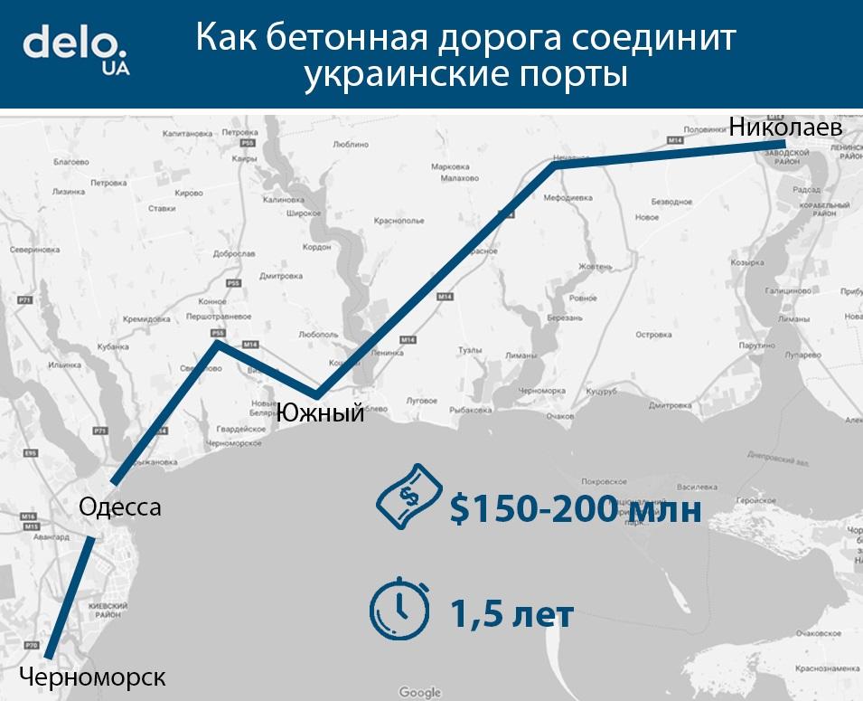 Как пройдет бетонная дорога, которая соединит украинские морпорты. ИГ: Delo.ua