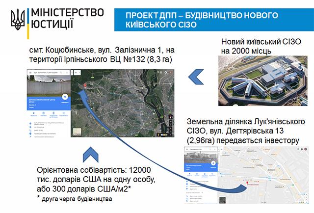 Минюст предлагает инвесторам купить Лукьяновское иЛьвовское СИЗО