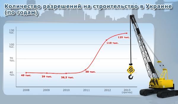 В украине необходимо создать пул для